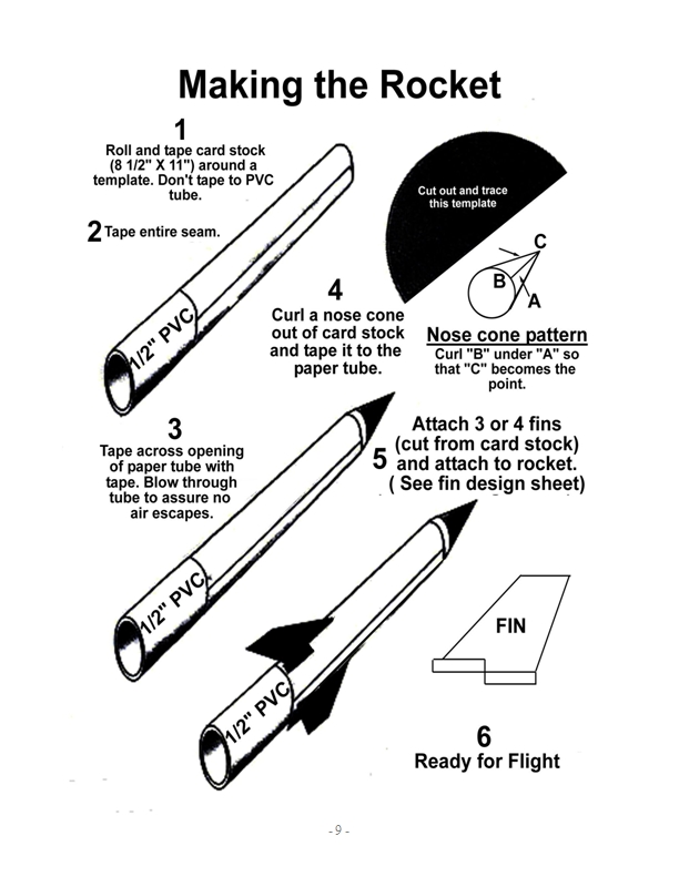 Nasa Paper Rocket Template Page 2 Pics About Space